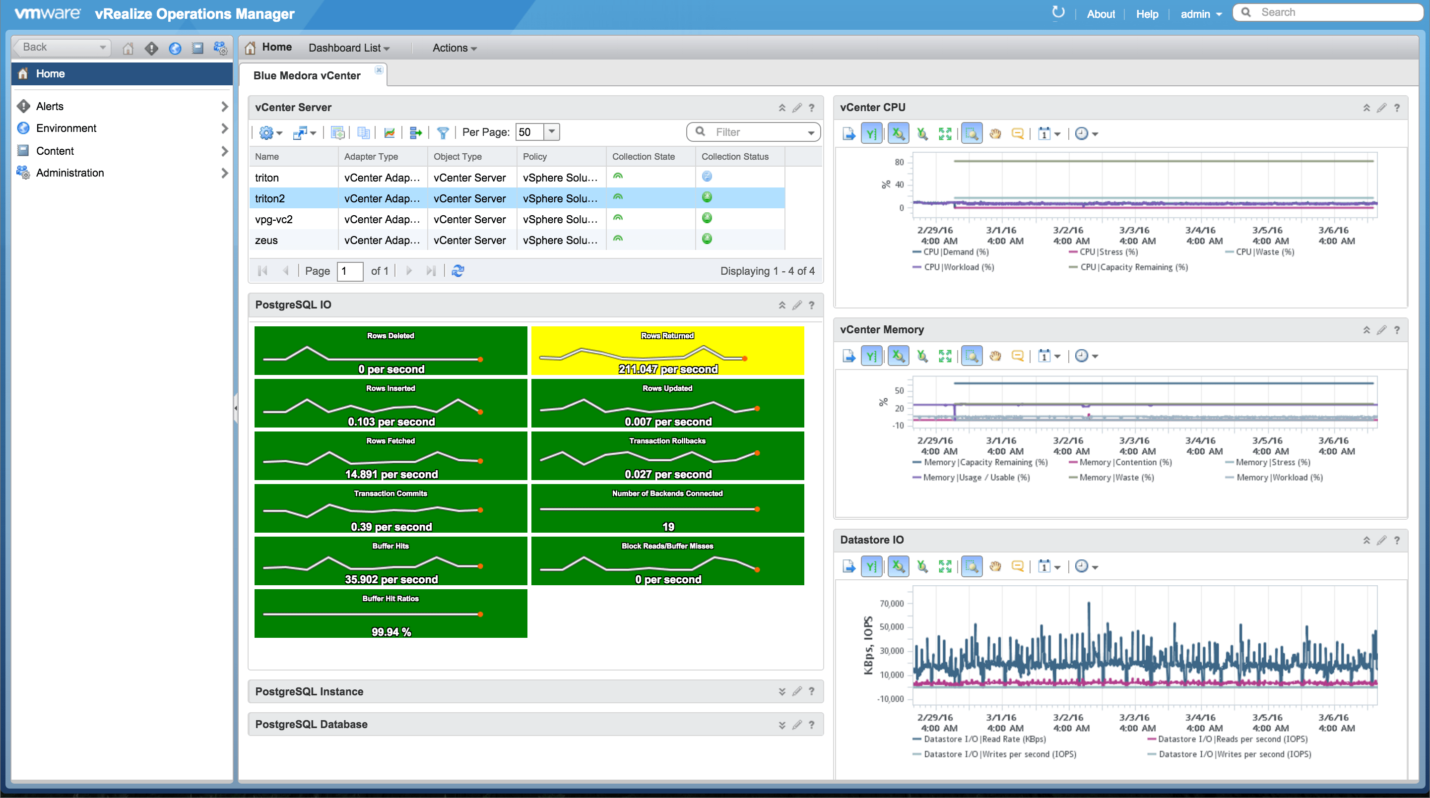 Image depicts Network Performance Management example with VMware's vRealize Operations Manager dashboard.